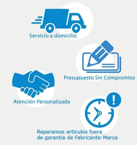 imagen servicios para marcas